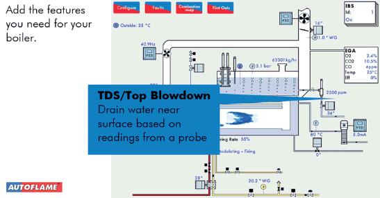 Boiler Water Conductivity ~ Scti automatic boiler blowdown controller